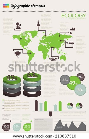 Ecology infographics collection, charts, world map, graphic vector elements. Ecology infographics collection, charts, world map, graphic vector elements - stock vector