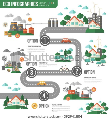 Ecology Infographics with Town Road. Vector illustration. Environmental template with flat icons. Eco City and Sustainable Architecture. Buildings with solar panels. Pollution by toxic factories. - stock vector