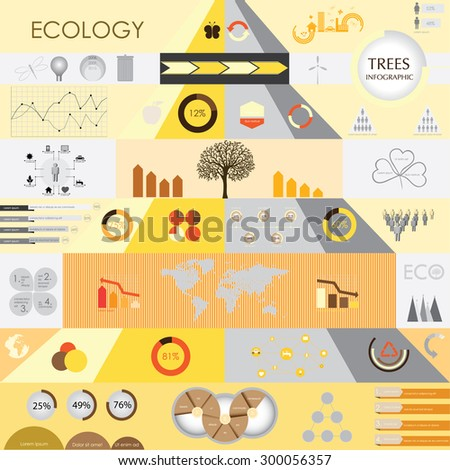 Ecology information graphic