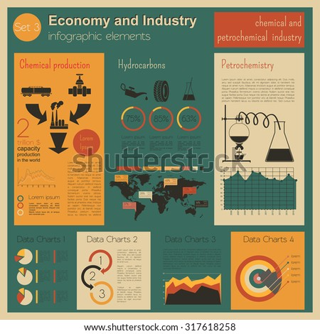 Music chemistry and economics