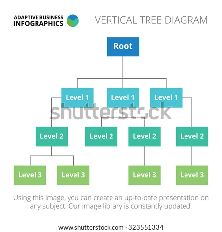 Horizontal Tree Diagram Template 1 Stock Vector 394092979