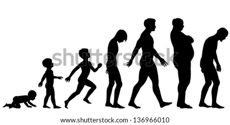 Editable vector silhouette sequence of the life stages of a man - stock vector