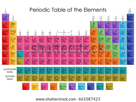 Education chart chemisty periodic table elements stock vector education chart of chemisty for periodic table of elements diagram vector illustration urtaz Gallery