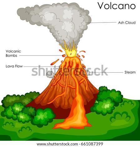 Education Chart Science Volcano Diagram Vector Stock Vector