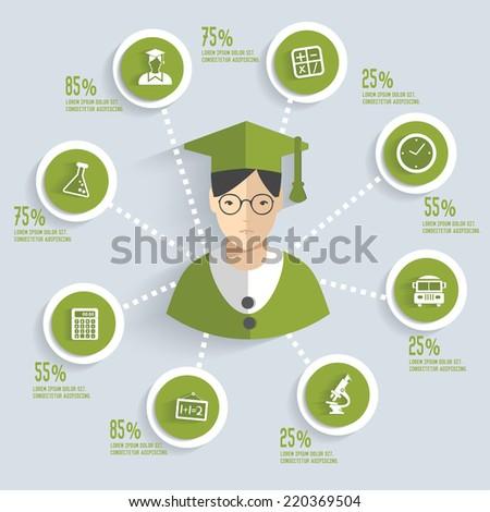 Education info graphic design,green version,clean vector - stock vector