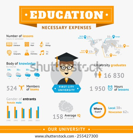 Education Infographic design template. Charts and statistics and analysis. Vector illustration - stock vector