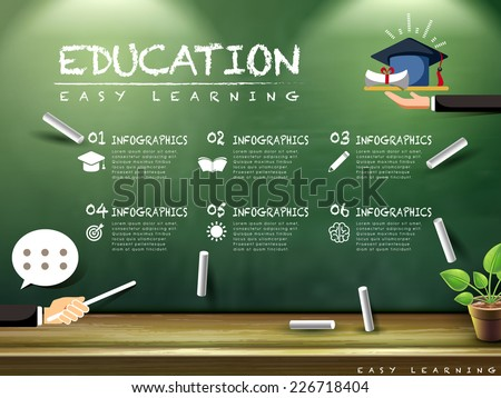 education infographic design with blackboard and chalk elements  - stock vector