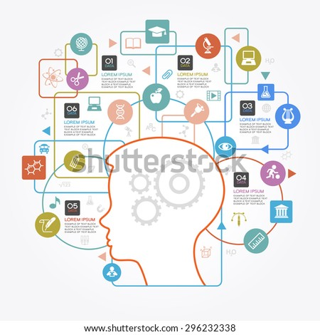 Education infographic Template. Concept education. Flat linear Infographic Education. Silhouette of child head surrounded by icons of education, geometric figures, text. - stock vector