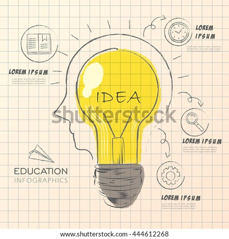 Education infographic template design with light bulb and human head