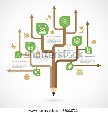 education infographic template, tree of knowledge, learning sciences concept, abstract picture of a tree formed from pencil with set of education and science icons - stock vector