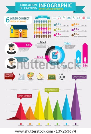 Education Infographics - stock vector