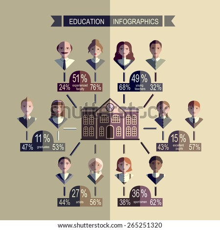 Education infographics. The building, students and teachers. Template for your design. EPS10 vector file organized in layers for easy editing. - stock vector
