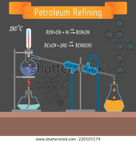 Educational chemistry laboratory. Installation for the distillation of crude oil into gasoline. The formula and the structure of molecules in the background - stock vector