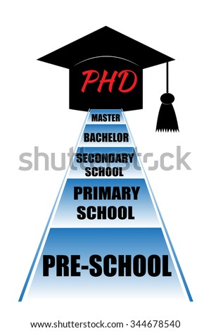p.hd thesis