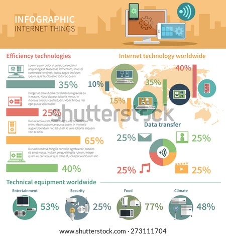 Efficient internet of  things remote control management computer technology worldwide infographic statistic report poster abstract vector illustration - stock vector