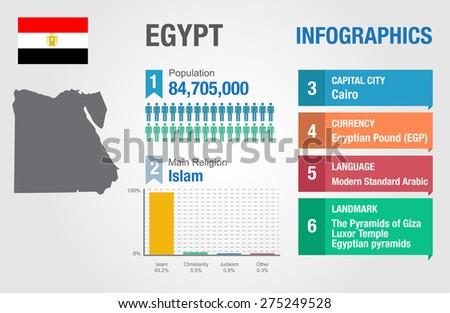 Egypt infographics, statistical data, Egypt information, vector illustration - stock vector