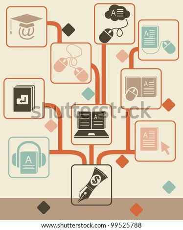 elearning conceptual tree - stock vector