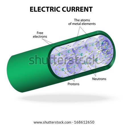Electric current is the flow of electrons. In electric circuits this charge is carried by moving electrons in a wire. A conductive metal contains free electrons, originating in conduction electrons. - stock vector