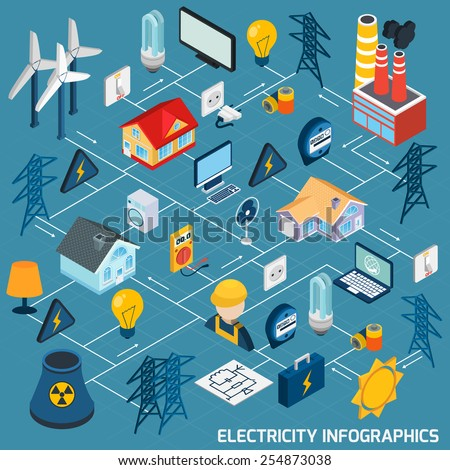 Electricity isometric flowchart with electric equipment electrician power industry 3d elements vector illustration - stock vector
