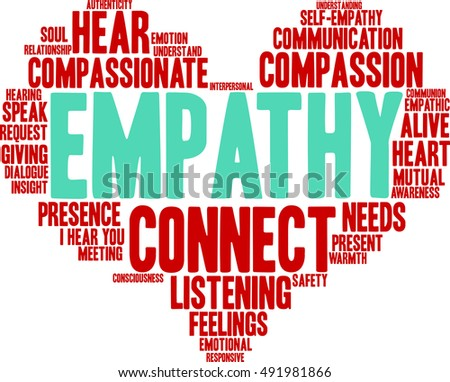 Empathy Word Cloud On White Background Stock Vector