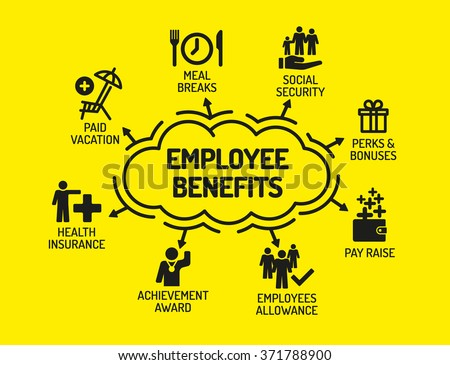 Employee Benefits. Chart with keywords and icons on yellow background - stock vector