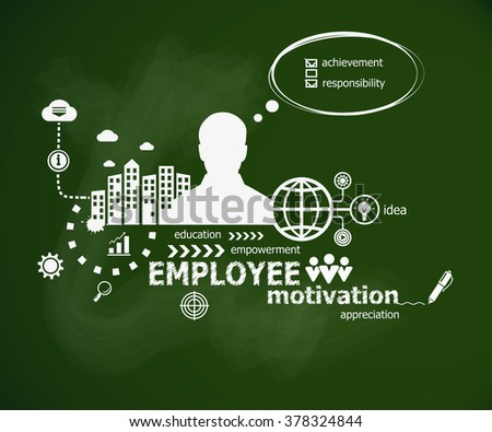 Dissertation on employee motivation