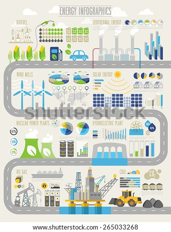 Energy and ecology Infographic set with charts and other elements. - stock vector