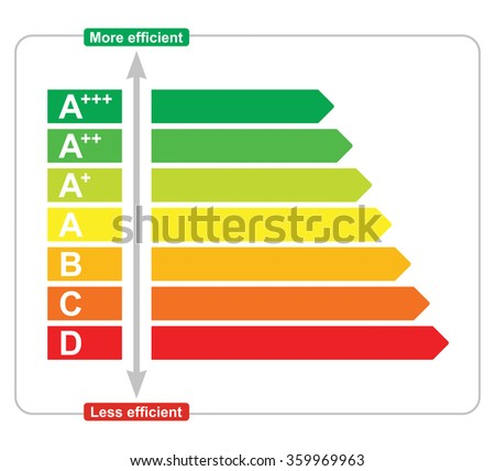 Energy consumption category scheme. Vector illustration for your design.
