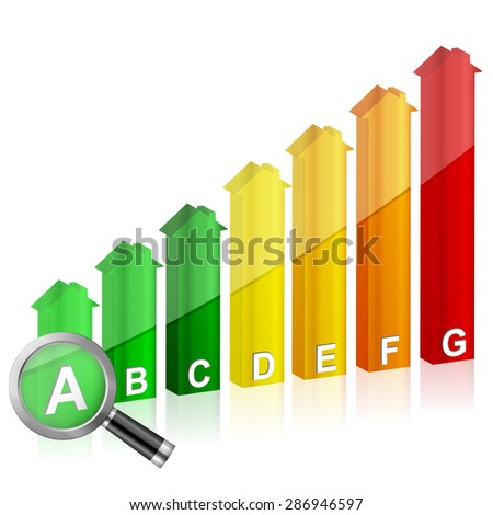 Energy efficiency rating and magnifier on a white background.