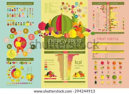 Energy fruits. ?alorie fruits and food component: dietary fiber, proteins, fats and carbohydrates. The content of vitamins and minerals. Collection visual diagrams and table.