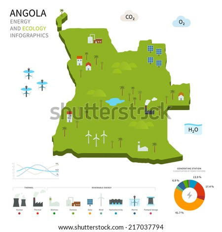 Energy industry and ecology of Angola vector map with power stations infographic. - stock vector