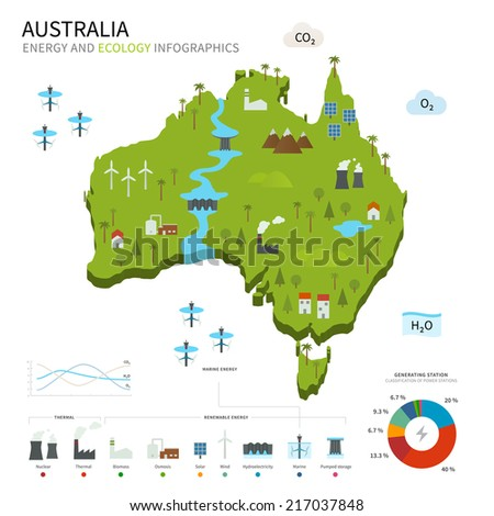 Energy industry and ecology of Australia vector map with power stations infographic. - stock vector