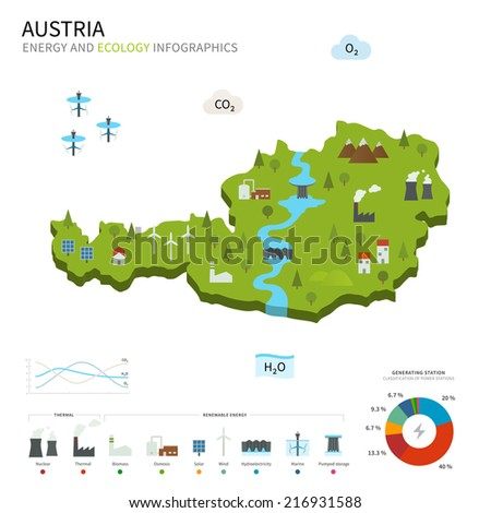Energy industry and ecology of Austria vector map with power stations infographic. - stock vector