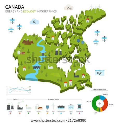 Energy industry and ecology of Canada vector map with power stations infographic. - stock vector