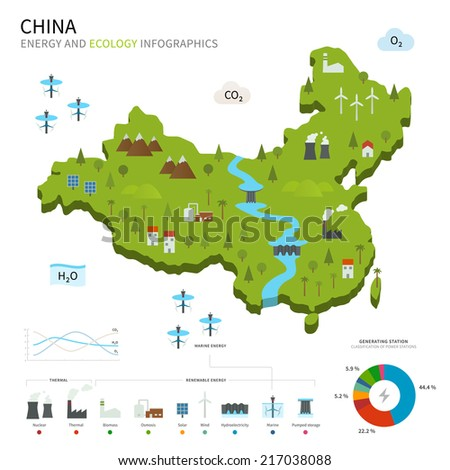 Energy industry and ecology of China vector map with power stations infographic. - stock vector