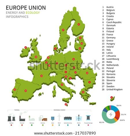 Eu Map Stock Images RoyaltyFree Images Vectors Shutterstock - Sweden industry map