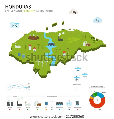 Energy industry and ecology of Honduras vector map with power stations infographic. - stock vector