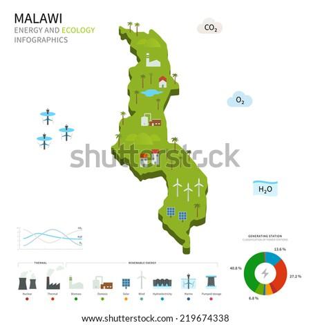 Energy Industry Ecology Sweden Map Power Stock Illustration - Sweden industry map