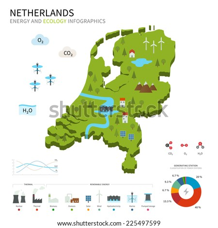 Energy Industry Ecology Netherlands Vector Map Stock Vector