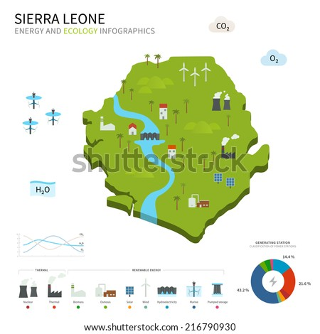 Energy industry and ecology of Sierra Leone vector map with power stations infographic. - stock vector