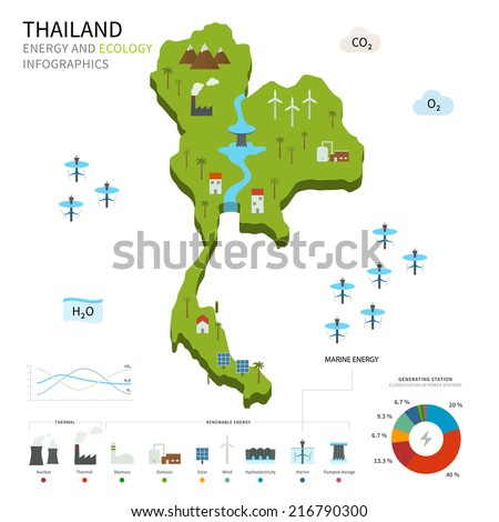Energy industry and ecology of Thailand vector map with power stations infographic. - stock vector