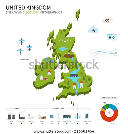 Energy industry and ecology of United Kingdom vector map with power stations infographic. - stock vector