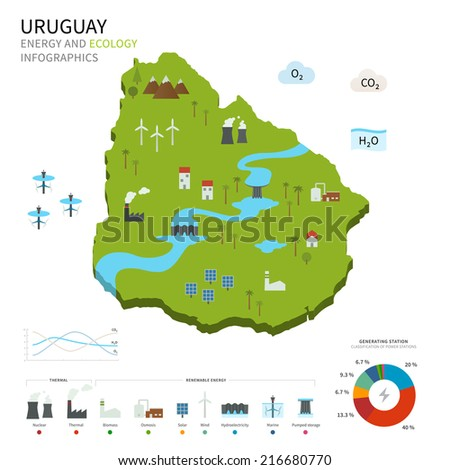 Energy industry and ecology of Uruguay vector map with power stations infographic. - stock vector