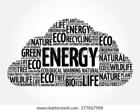 Energy word cloud, conceptual green ecology background