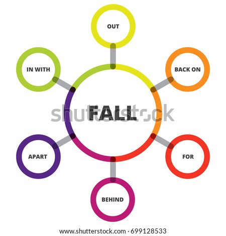 English grammar phrasal verbs fall verb stock vector 699128533 english grammar phrasal verbs fall verb diagram ccuart Gallery