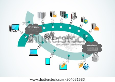 Enterprise Application Integration and Technology infographics, This illustrates the different  users connecting to different servers through multiple adapter connections in two different networks