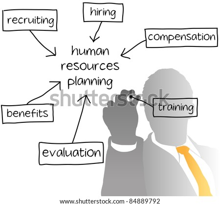 Enterprise HR manager drawing a company human resources business plan - stock vector