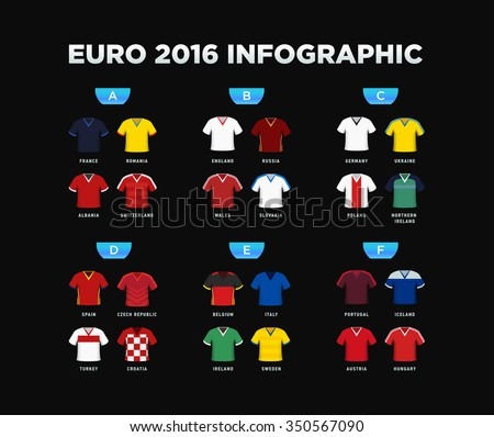 euro 2016 tournament draw results. Vector flat style infographic set of football T-shirts - stock vector