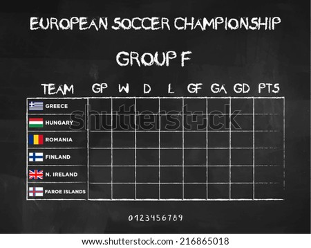 European Soccer Championship Group Stages on blackboard, vector design. Group F - stock vector