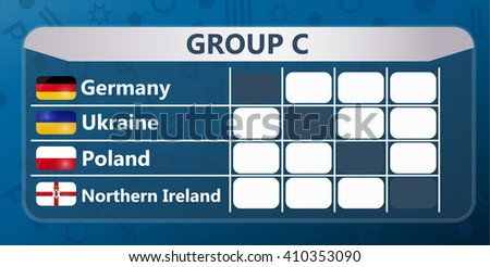 European soccer cup score table - group C